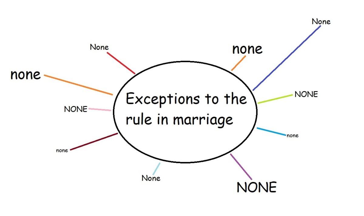Monogamy Marriage Exceptions